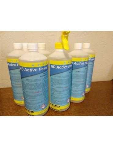 Dampkap schoonmaken - snel en goed met het juiste product